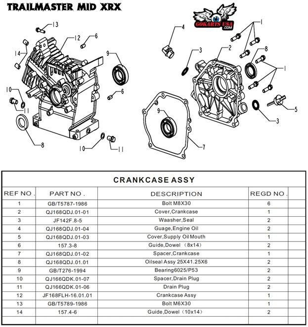 the engine diagram for gm v6 vvt engine utv engine diagram gx200 engine crankcase parts for trailmaster mid xrx xrs #12