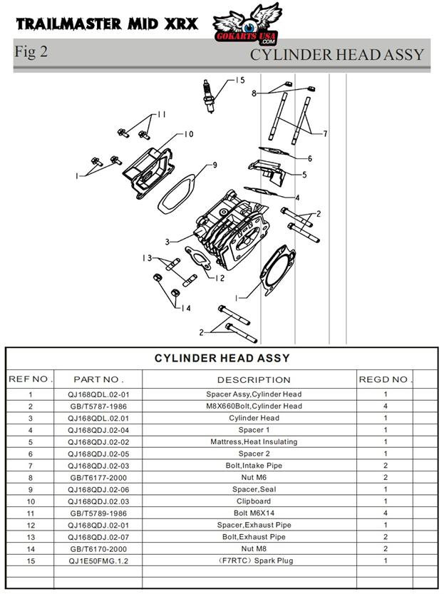 Mid Xrx Gokart Engine Cylinder Head on Go Kart Wiring Diagram
