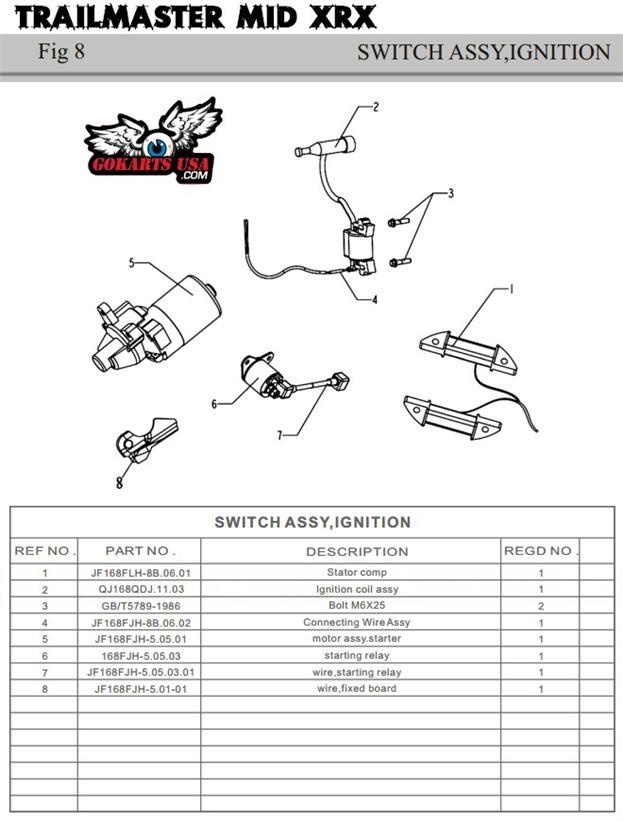 Mid Xrx Gokart Parts on Honda Gx160 Wiring