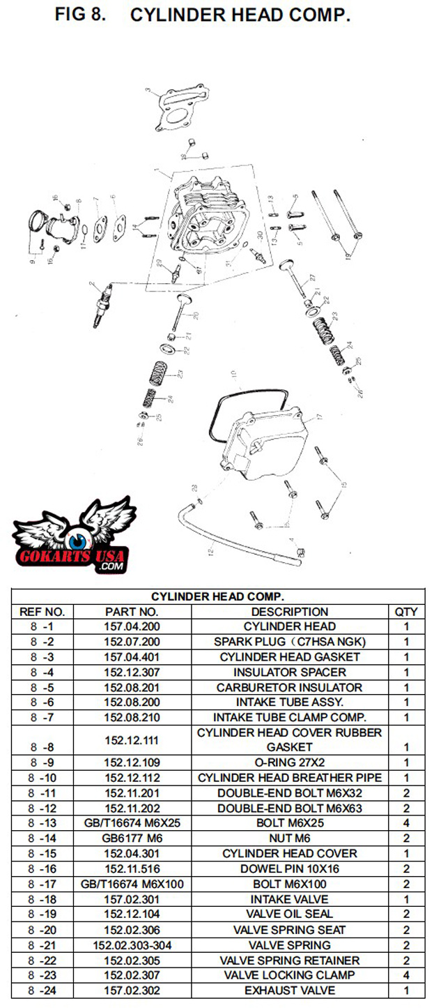 Electric Start Predator Engine Wiring Diagram furthermore Gy6 Go Kart Wiring Diagram Schematic as well Gy6 150cc Ignition Troubleshooting Guide No Spark as well Wiring Diagram For Shop together with Go Kart Reverse Gearbox. on trailmaster go kart engine diagram