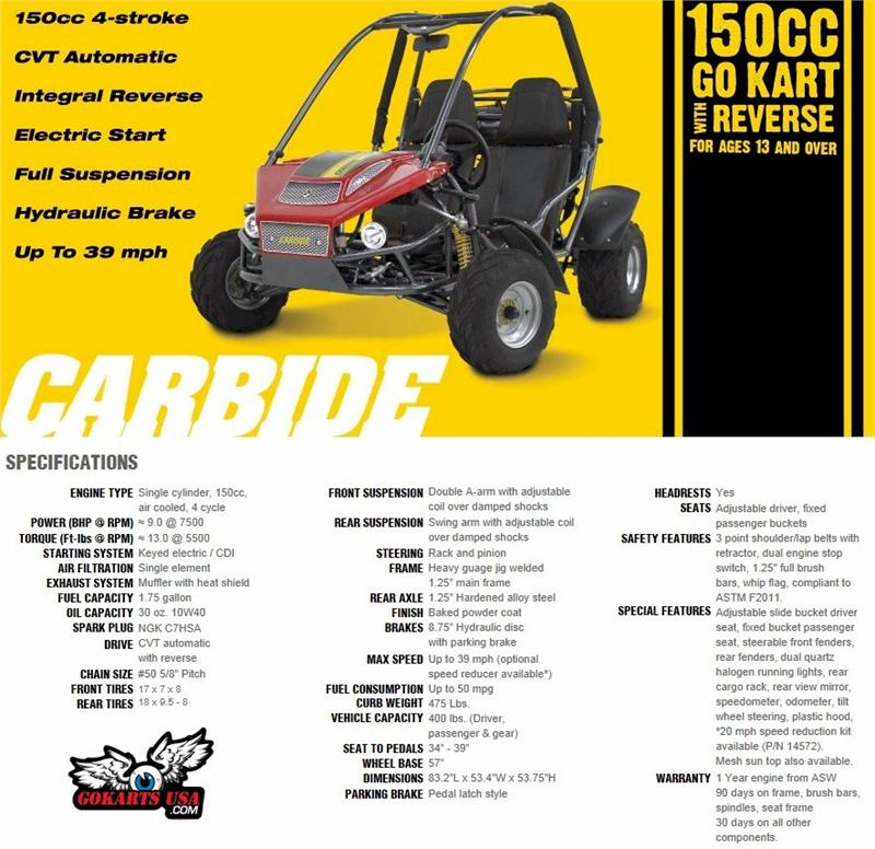 Carbide Buggy Go Kart By American Sportworks
