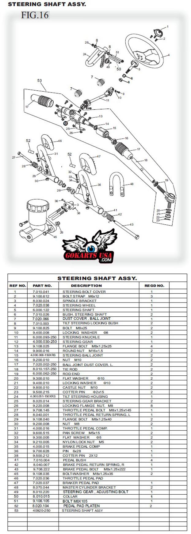 Go-Kart Parts List Model 1135ZX/KX. carter go kart parts manual