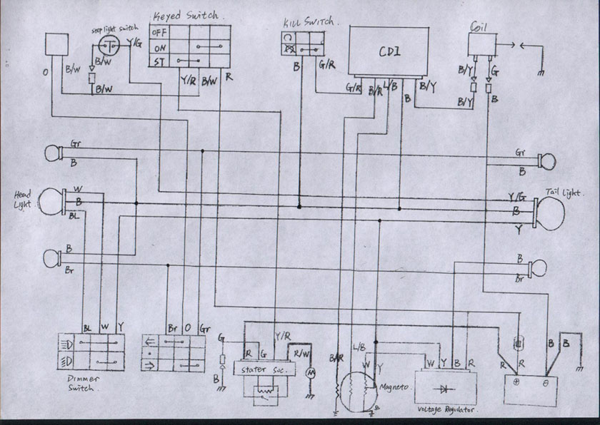 Wiring Diagram For 150cc Gy6 Scooter on jcl 110cc atv wiring harness