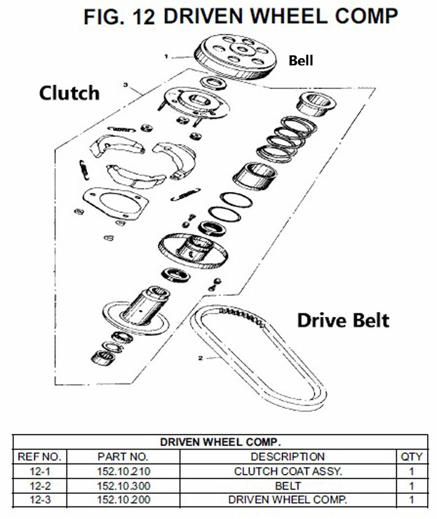 150cc gy6 engine clutch diagram