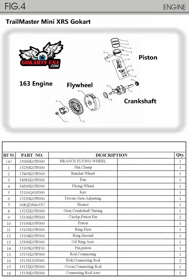 TrailMaster Mini XRS Gokart Engine Parts