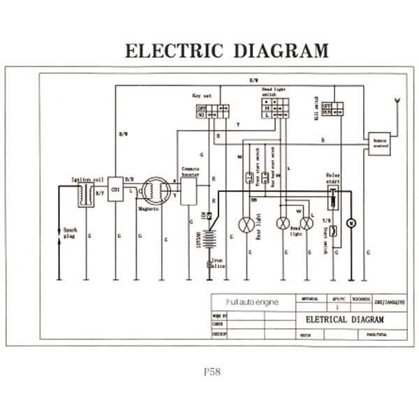 wiring diagram 125cc avt 125 atv automatic with reverse  electric start gokarts usa  125 atv automatic with reverse