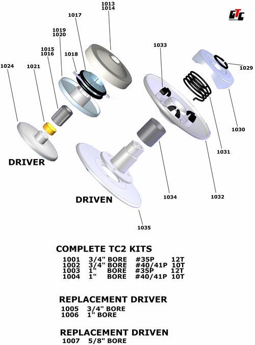 go kart torque converter installation instructions